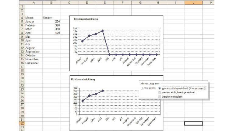Excel-Praxis: Linienabfall auf null verhindern - Profi-Tipps für ...