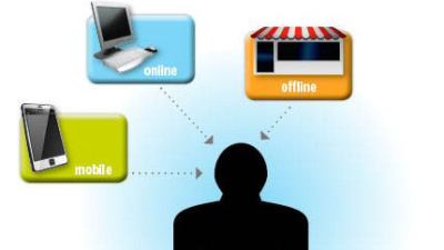 Von Online nach Offline: Multi-Channel-Strategien im Praxistest