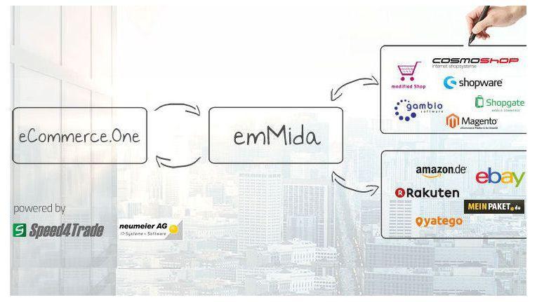 """Mit der der Middleware """"emMida"""" von Speed4Trade erweitert die neumeier AG ihre SAP-Business One-Branchen-Lösung eCommerce.One um Multi-Channel-Funktionen und schafft damit eine Integrationsplattform für den Handel im KMU-Segment."""