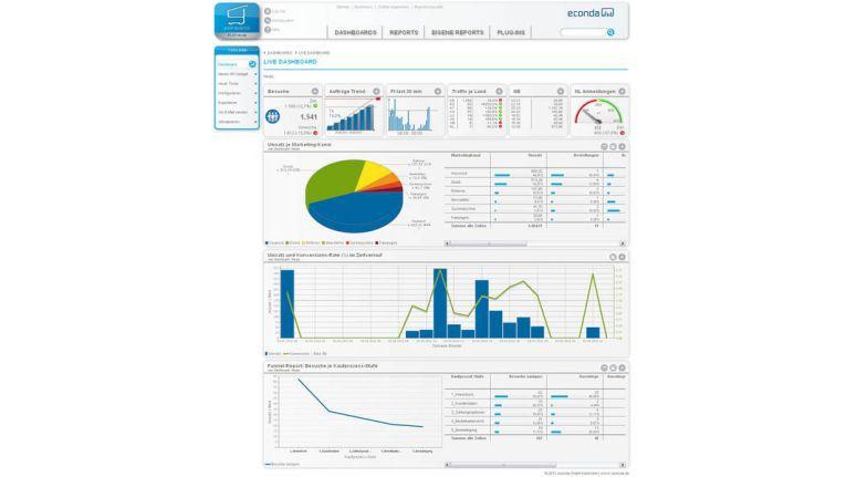 """Der """"Shop Monitor"""" von econda ist ein Web-Traffic-Analyse-Werkzeug, das in Echtzeit arbeitet"""