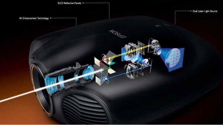 Epson Projektionsmodell: mit neuer Paneltechnologie 3LCD-Reflective.