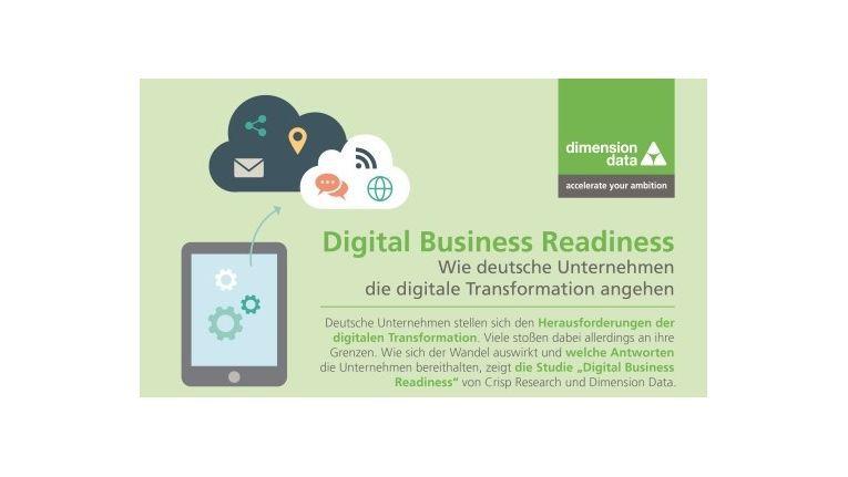 Die aktuelle Studie kommt zu dem Ergebnis, dass sich fast zwei Drittel der deutschen Unternehmen als Getriebene der Digitalen Transformation fühlen. Mehr als die Hälfte der Befragten besitzt noch keine funktionierende Digitalstrategie.