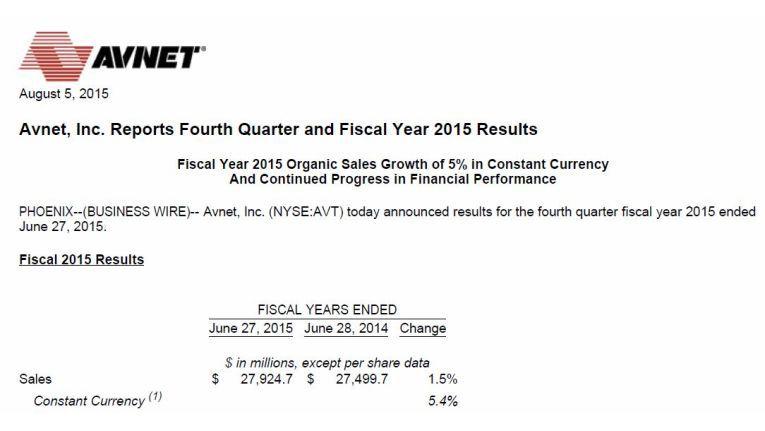 Avnet steigerte seine Profitabilität im Geschäftsjahr 2015 vor allem im EMEA-Wirtschaftsraum. Dort konnten beide Geschäftsbereiche ihr operatives Ergebnis in konstanter Währung im zweistelligen Bereich verbessern.