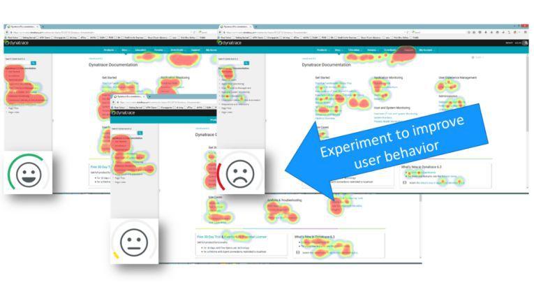 Analysen des Nutzerverhaltens ermöglichen schnelle Experimente