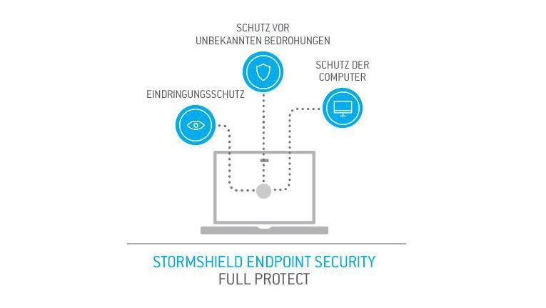 Stormshield ist auf der Suche nach weiteren qualifizierten Partnern für sein Security-Portfolio bei Ingram Micro fündig geworden. Das Programm Endpoint Security verspricht Workstations, Server und Endgeräte abzusichern.