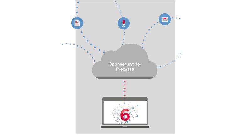 Die OfficeMaster Suite 6 von Ferrari electronic kombiniert Fax, E-Mail, SMS und Voicemail zu einer Unified-Communications-Lösung.
