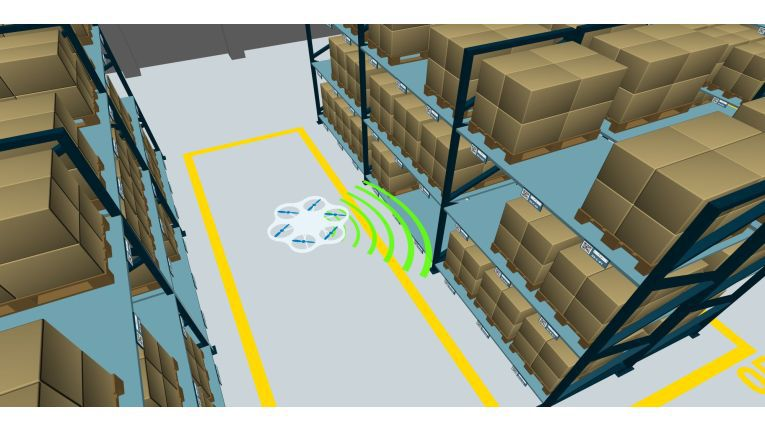 Es werden dynamisch optimale Routen durch das Lager definiert, auf denen logistische Objekte für die durchzuführende Inventur identifiziert werden.