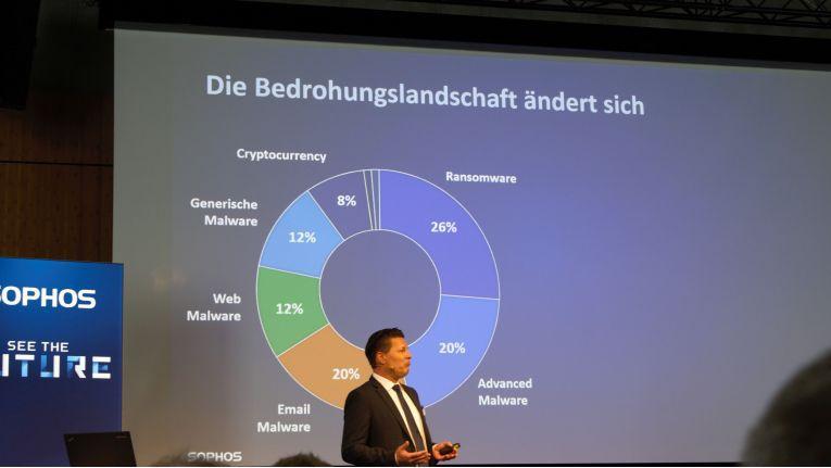 """""""Beginnnen Sie das nächste Gespräch mit Ihrem Kunden doch damit, dass Sie ihm zu den 12 Prozent der Malware gratulieren, die seine traditionelle Antiviruslösungen abfangen"""", so Sophos-Vertriebsleiter Helmut Nohr."""
