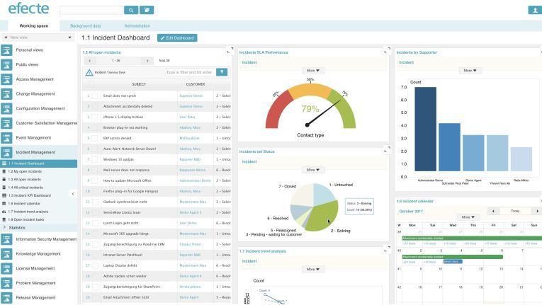 Sicht auf die Benutzeroberfläche der Incident Management-Komponente des ITSM-Angebots von Efecte.