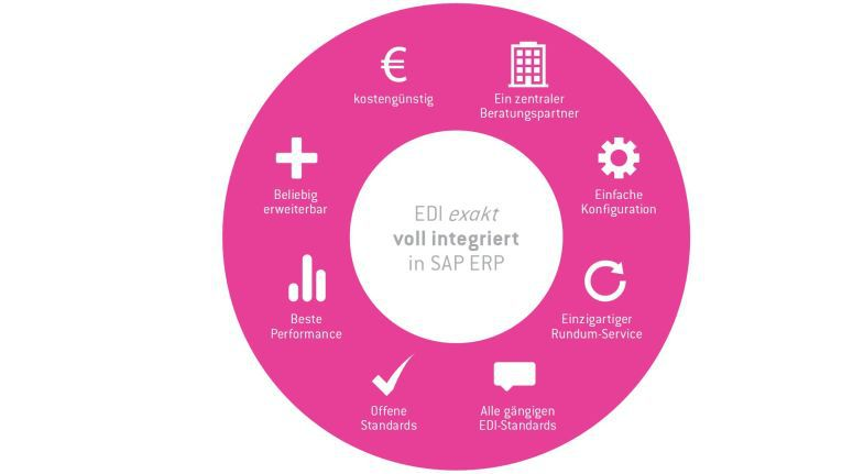 """Die """"All for Automotive und EDI exakt""""-Lösung für Automobilzulieferer stellt der SAP-Partner All for One Steeb auf der Cebit vor."""