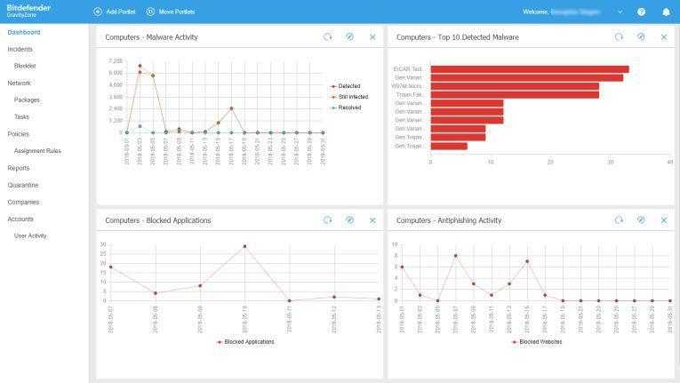 Cloud Security for MSPs: Bitdefender hat die MSP-Lösung um mehrere neue Module ergänzt.