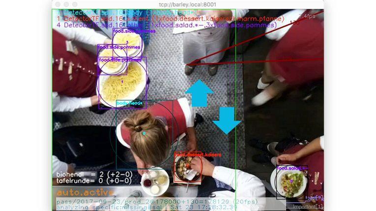 Ab sofort können Gastronomiebetriebe jeglicher Größenordnung ab 99 Euro im Monat mit Dishtracker von MoonVision ihre Produktivität steigern.