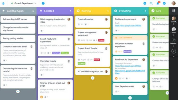 5 Collaboration Tools Mehr Produktivitat Mit Microsoft Office Channelpartner De