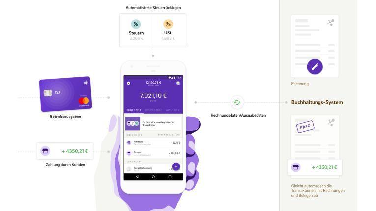 Die App zeigt dem Nutzer an, welche Steuerausgaben anfallen.