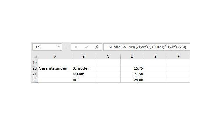 Die Funktion SUMMEWENN lässt sich problemlos kopieren, da bei den Bereichsangaben absolute Zellbezüge verwendet werden.