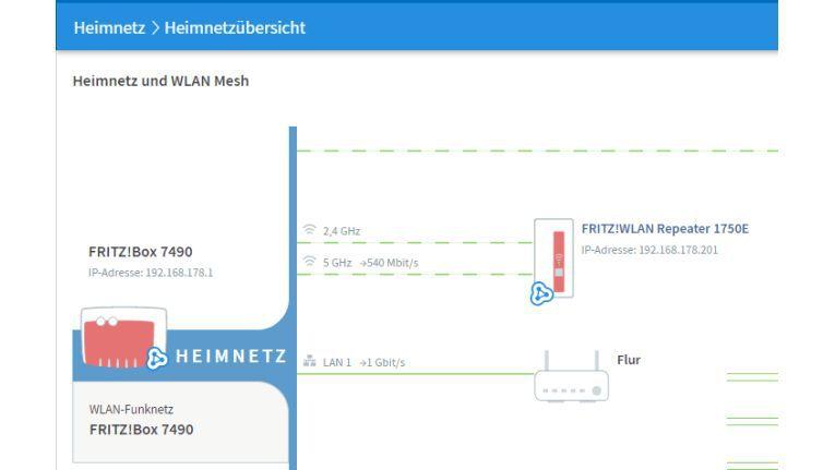 An dem kleinen blauen Dreieck unter der Fritzbox und dem AVM-Repeater erkennen Sie, dass die neue Mesh-Funktion bei diesen Geräten aktiv ist.