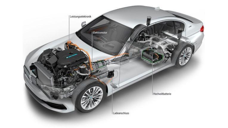 Antriebskomponenten: Benzinmotor, Elektromotor, Hochvoltbatterie