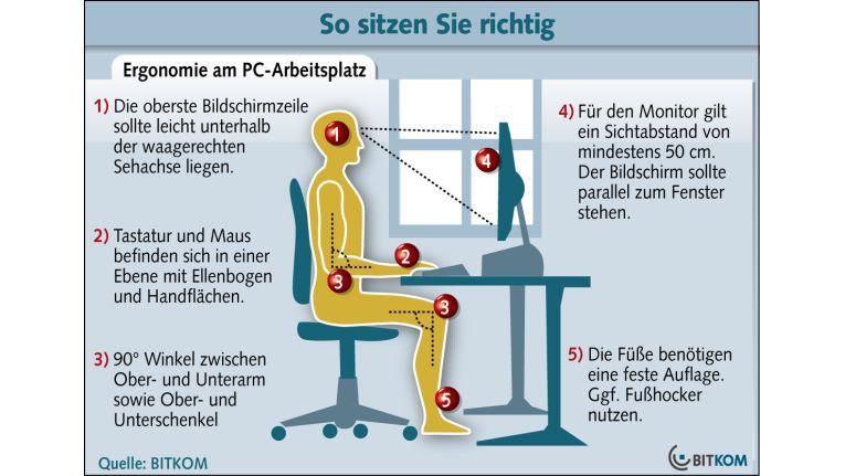 Sitzhaltung Am Computer Gesundheit Und Ergonomie Wenn Computer