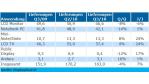 DisplaySearch: Überkapazitäten lähmen den LCD-Panel-Markt
