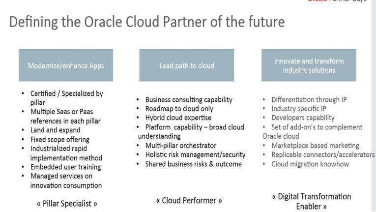Oracle sieht künftig drei Arten von Oracle Cloud-Partnern.