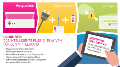 Deutsche Telekom: Cloud-VPN per plug-and-play - Foto: Deutsche Telekom