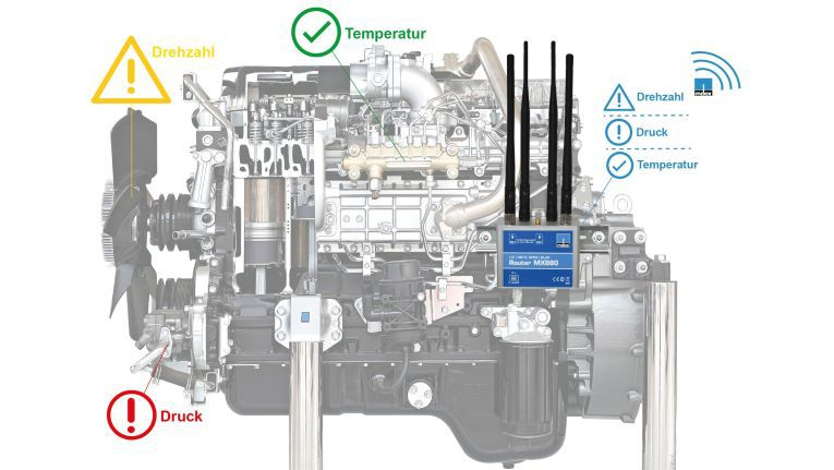 Pay-per-Use-Modell im Kompressorengeschäft