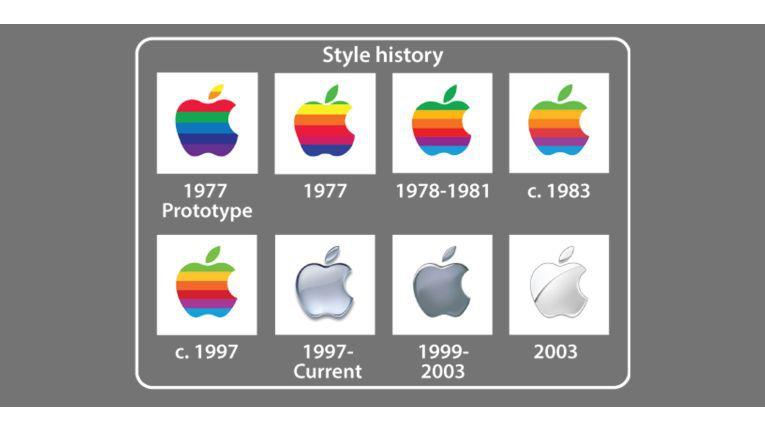 Die Apple Logos von 1977 bis 2003.